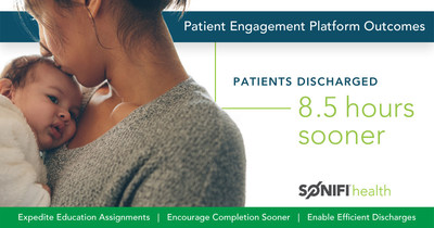 Study Reveals SONIFI Health Patient Engagement Platform Contributes to Reduced Hospital Length of Stay