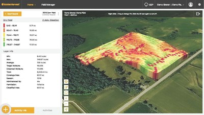 Yield map displayed in 3-D for a realistic view of the farm. Photo credit: Golden Harvest