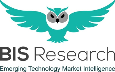 BIS_Research