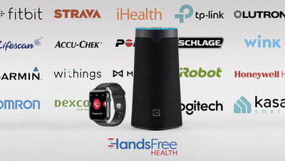 HandsFree Health Integrates with Smart Home and Smart Medical Devices