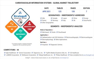 Global Cardiovascular Information Systems Market